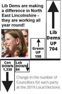 Lib Dems On The Up